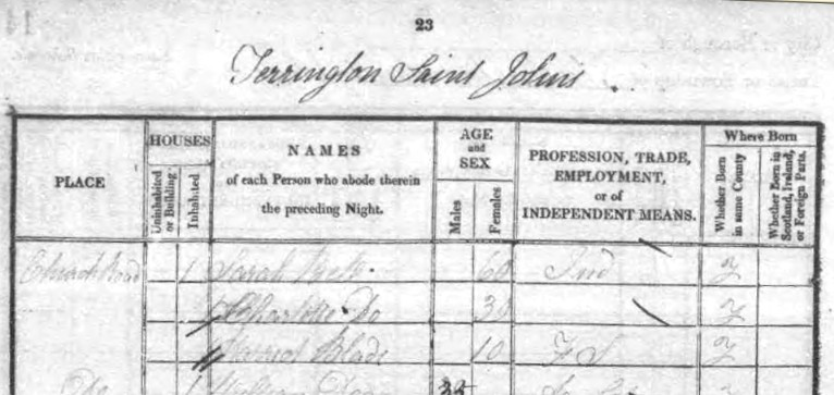 Extract from 1841 census